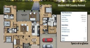 Plan 430009LY: Modern Hill Country Retreat